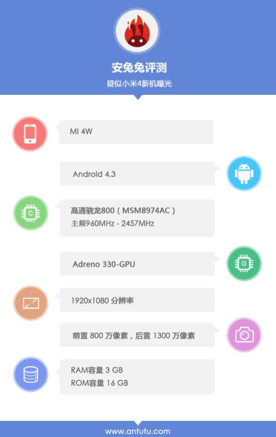 android-xiaomi-mi4-antutu-specs-image-01[1]
