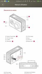 Manuel utilisation - Documentation - Yi Sport Camera (3)