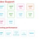 Xiaomi YiCam (Sport Camera) XIAOMI-FRANCE (12)
