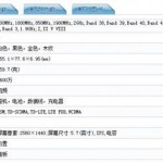 Certification MIIT Xiaomi NOTE PRO (2)