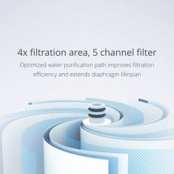 XIFRANCE.COM - Mi Water Purifier (1)