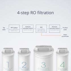 XIFRANCE.COM - Mi Water Purifier (2)