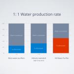 XIFRANCE.COM - Mi Water Purifier (5)