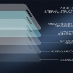 Mi5s Plus - Nillkin Amazing H+ PRO (Protection Verre trempé) ()