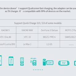 Nillkin - Chargeur Rapide compatible pour la France (Quick Charge 3.0) ()