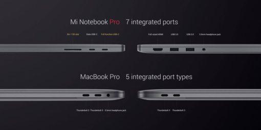 Xiaomi Mi Notebook PRO 15.6″ (Version 2020) ()