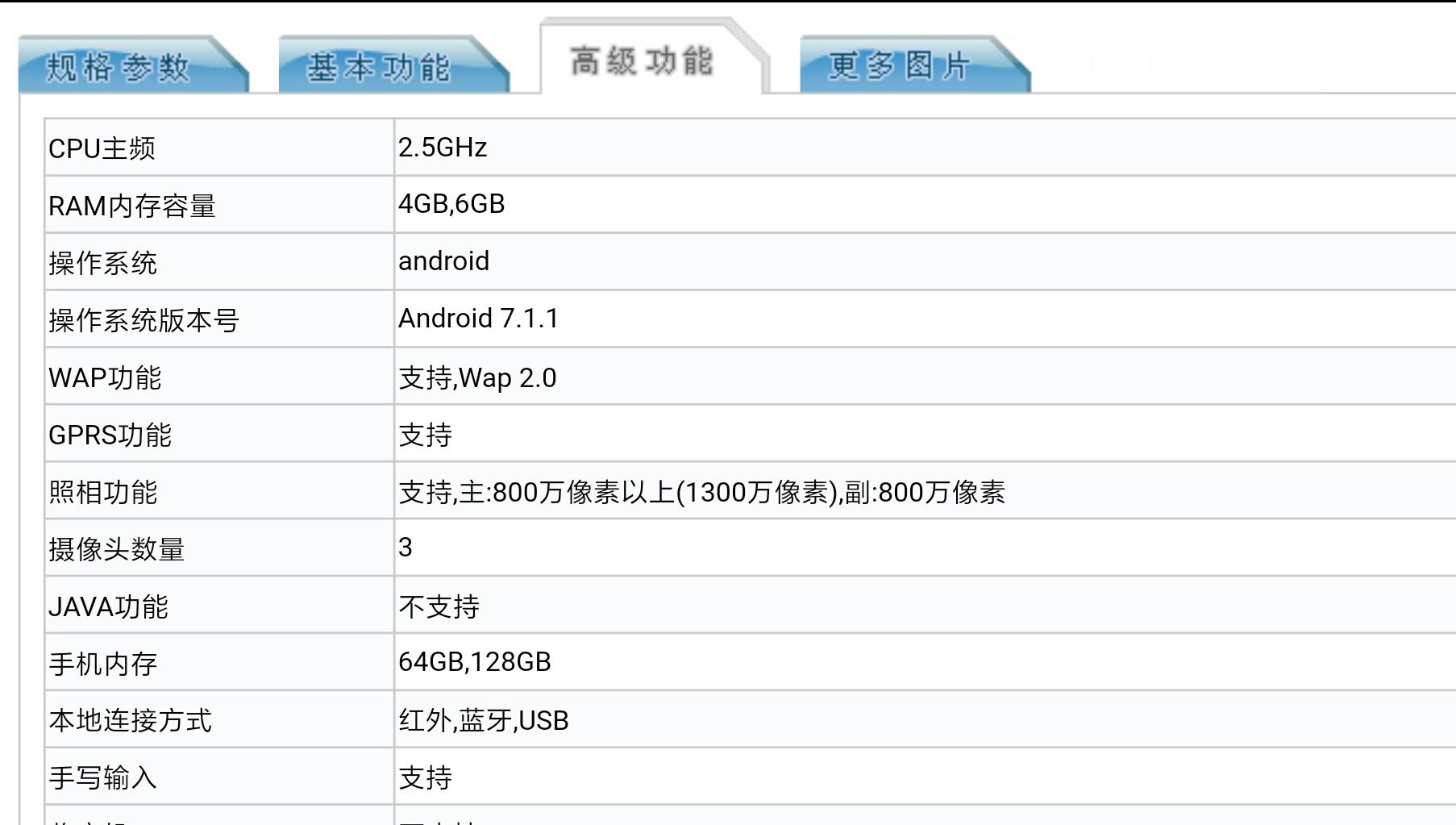 Xiaomi se préparerait à sortir une variante du Mi 6 ! ()