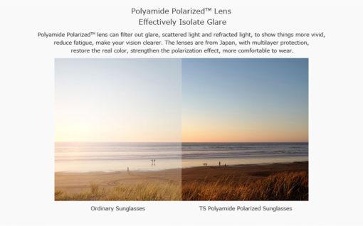 XIAOMI Lunettes de soleil polarisées - TS Turok Steinhardt ()