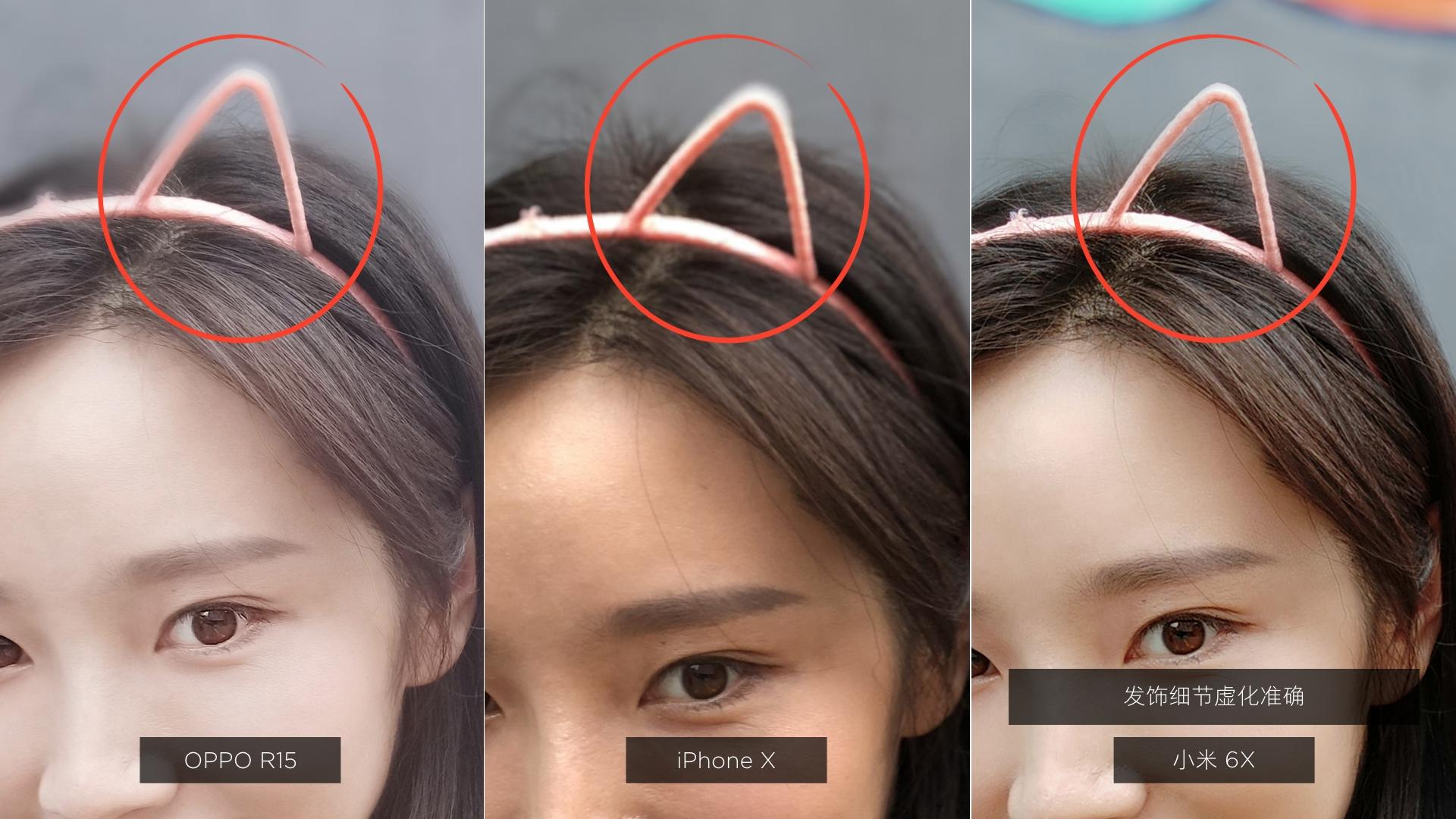 Tout sur le Xiaomi Mi 6X ()