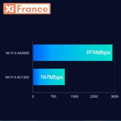 xiaomi ax3600 wifi 6 france
