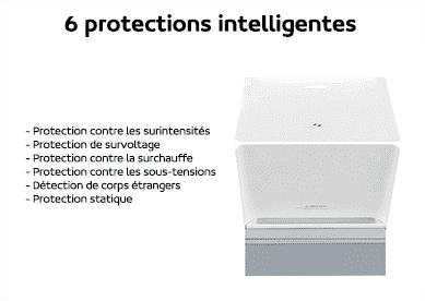 Chargeur Sans Fil Xiaomi 80W XIFRANCE 2