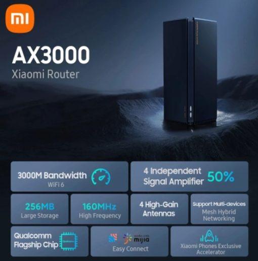 AX3000 specs